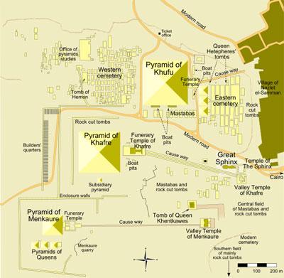 Plano de las piramides de Giza