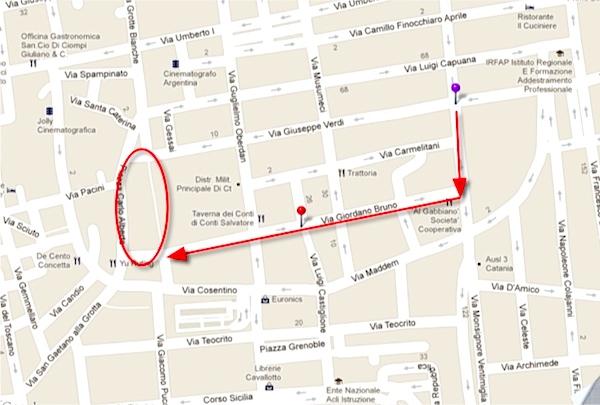 Plano para acceder al mercado Catania