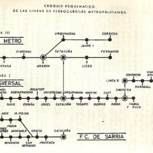 Estaciones de metro fantasma de Barcelona