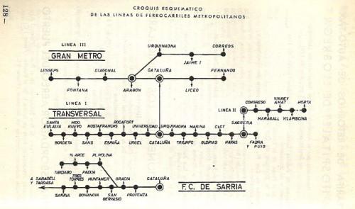 Plano del metro de Barcelona en 1966