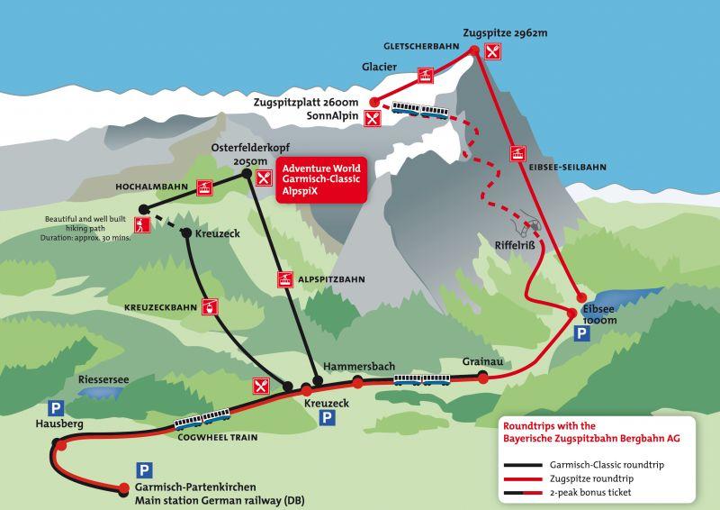 Mapa para subir al Zugspitze desde Alemania