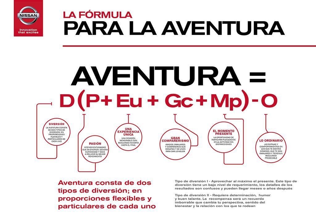 Fórmula para la aventura, según Nissan